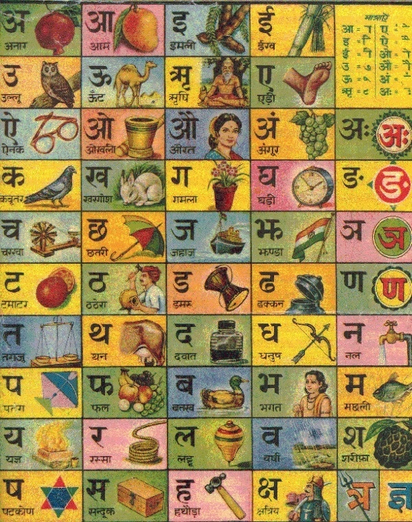 Heavenly Worldliness: 10 Hindi words we know #hindi #alphabet #chart