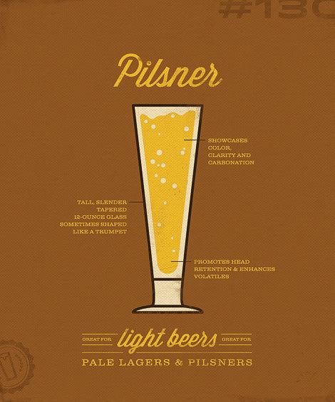 Sauced Pilsner Glass Poster #beer #poster