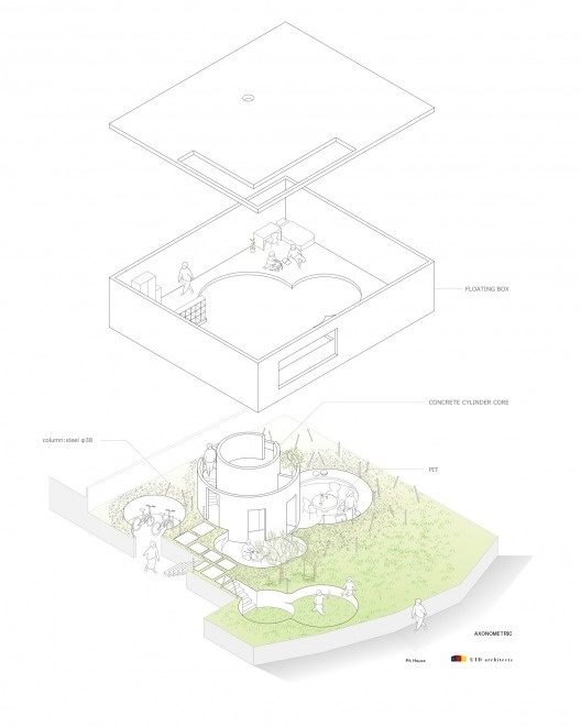 Pit House / UID Architects #architecture #drawing