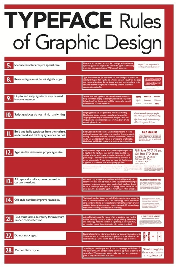 Rules of Graphic Design poster series #inspiration #design #graphic #typeface #poster