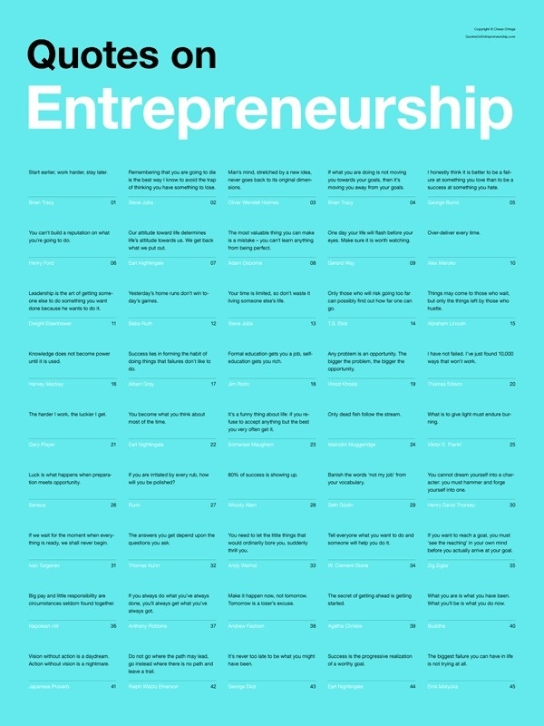 Quotes on Entrepreneurship Poster #posters #quotes