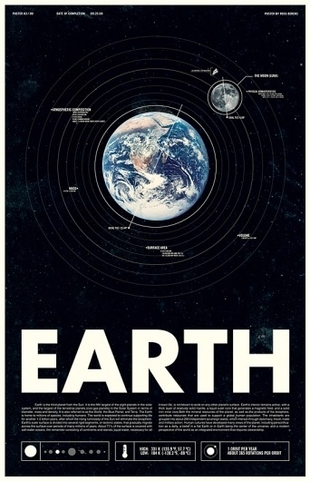 Under the Milky Way, Ross Berens's Portfolio #earth #typo #space #poster