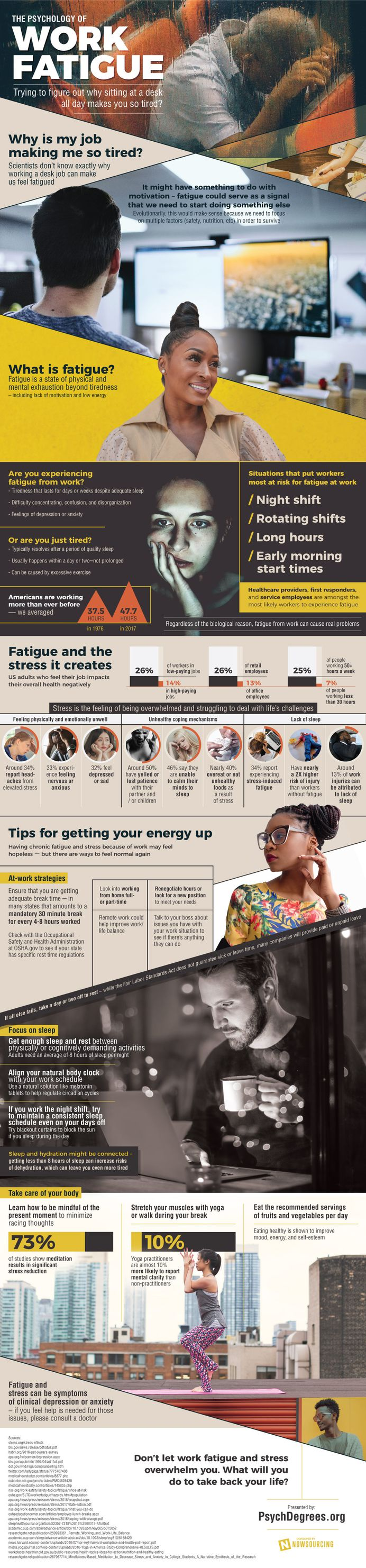 The Psychology of Work Fatigue - what makes you so tired after a long day of work when all you are really doing is sitting in a chair?