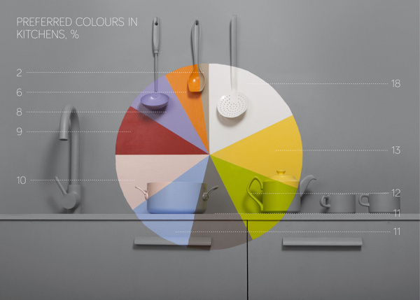 Colour and Space by Jotun #interior #design #color #kitchens