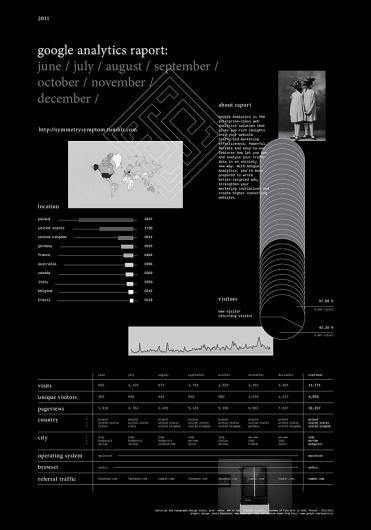 Symmetry Symptom on the Behance Network #infographic #enty #blazewicz #blog #poland #macov #ytne