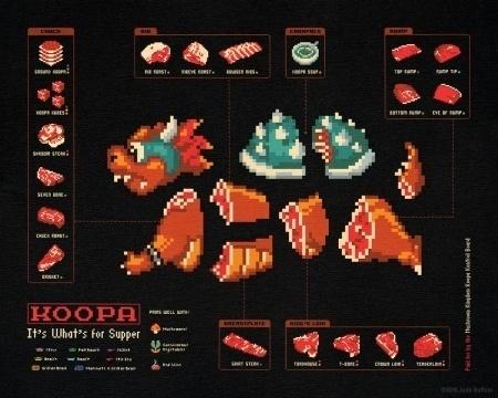 FFFFOUND! | Koopa, It's What's For Supper « Jude Buffum #video #games #design
