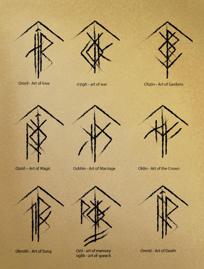 Khuzdul Rune Glyphs