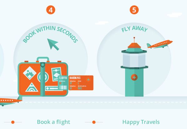 FlightFox illustration on Behance #ux #infographics #infographic #graphic #travel #texture #ui #illustration #plane #fly #info #airport #bespoke #web