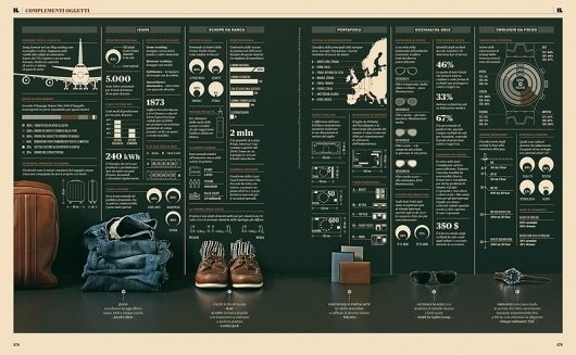 Gridness #infographic