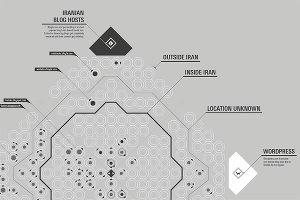 iran_internet4.jpg #infographic #data