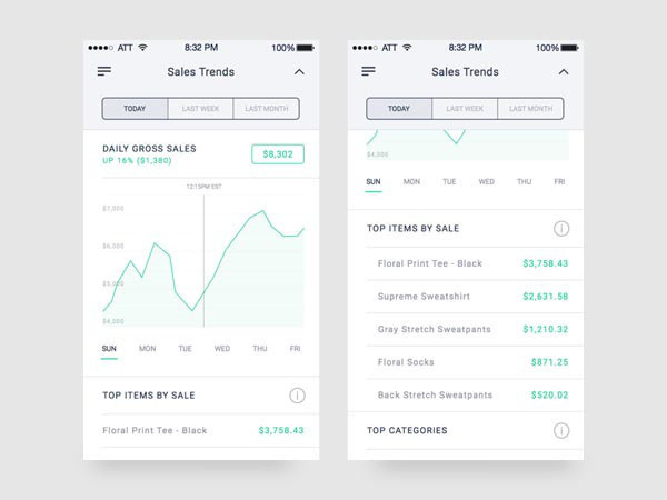 Graph, stats and analytics apps ui design