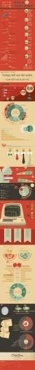 NiceFuckingGraphics! #infographic #typography