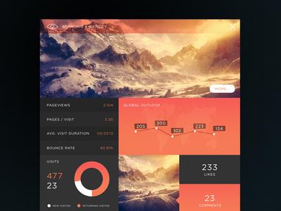SJQHUB™ // B&I Dashboard #flat #branding #timeline #portal #menu #ui #dashboard #stats