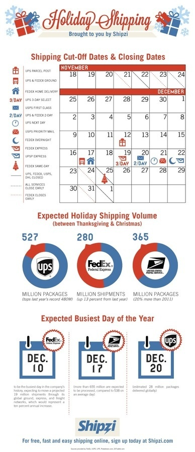 A SWEET SPIRIT #shipping #icon #infographic #calendar #christmas #shipzi