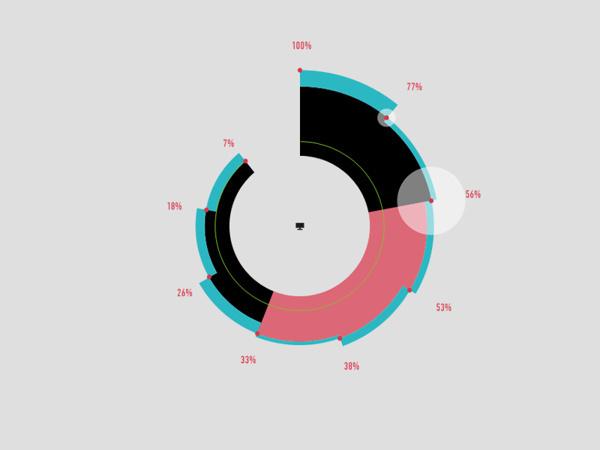 Digital Marketing Agency Digdog by Roma Erohnovich #infographic