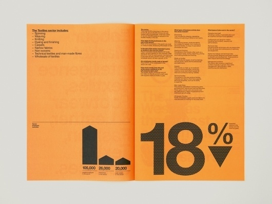 The Consult – SI Special | September Industry #infographics #consult
