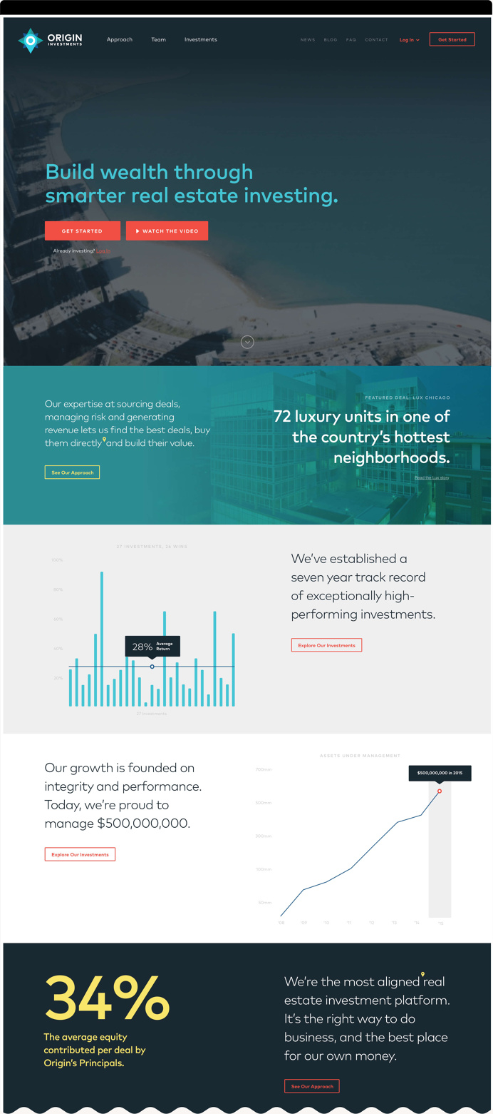 Origin Investments, by Heco