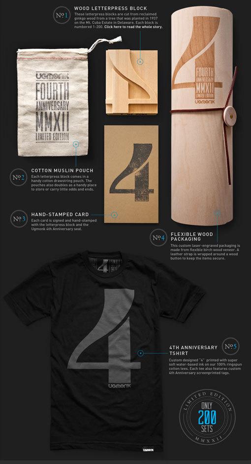 4th #branding