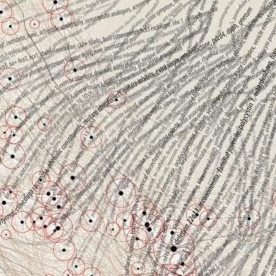 map_of_science_3.jpg (JPEG Image, 400x400 pixels) #type #science