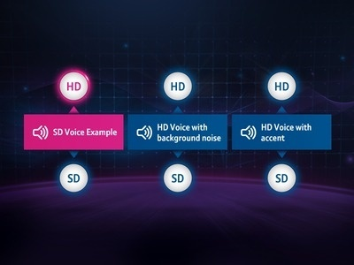 Infographic #user #voice #infographic #ui #tsanev #check #app #bulgaria #web