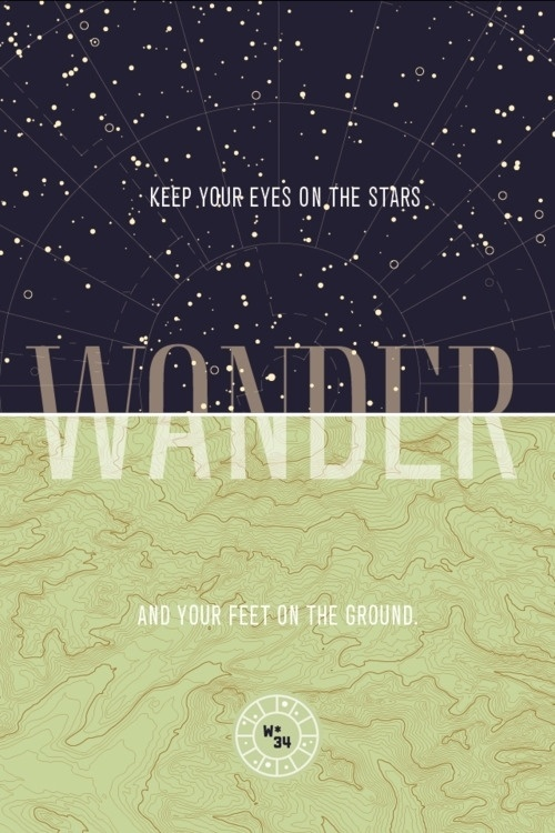 Wander Blog #wander #postcard #arlo #vance