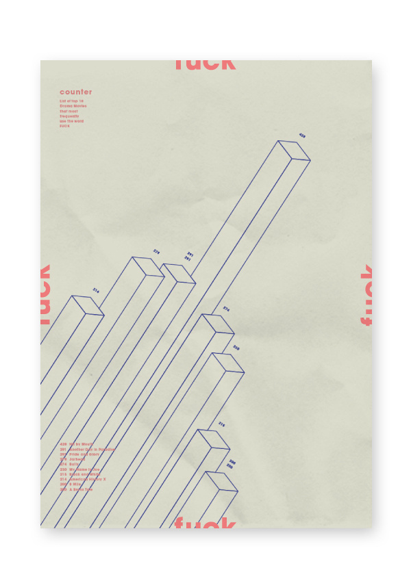 FUCK IN MOVIES on Behance #design #poster #info