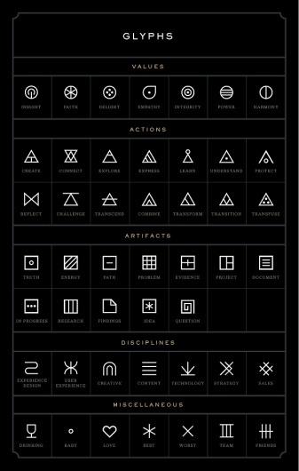 1315598811Manifest_4.jpg 600×942 Pixel #grid #glyphs #symbols #artifacts