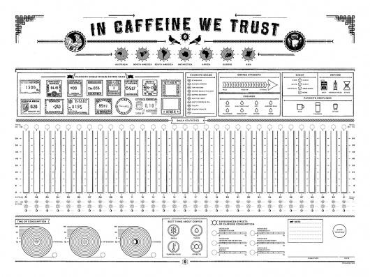 in-caffeine-we-trust2.jpg (JPEG Image, 1000×750 pixels) #caffeine #poster
