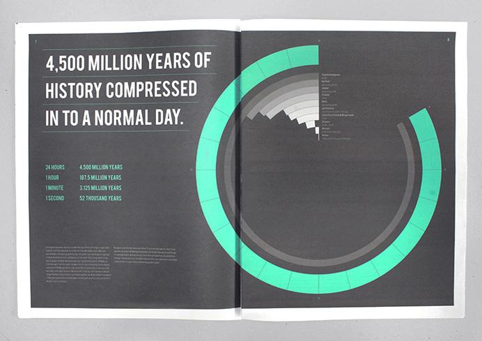 NUCLEUS #newsprint #information #infographic #graphic #grid #info #type #magazine #typography