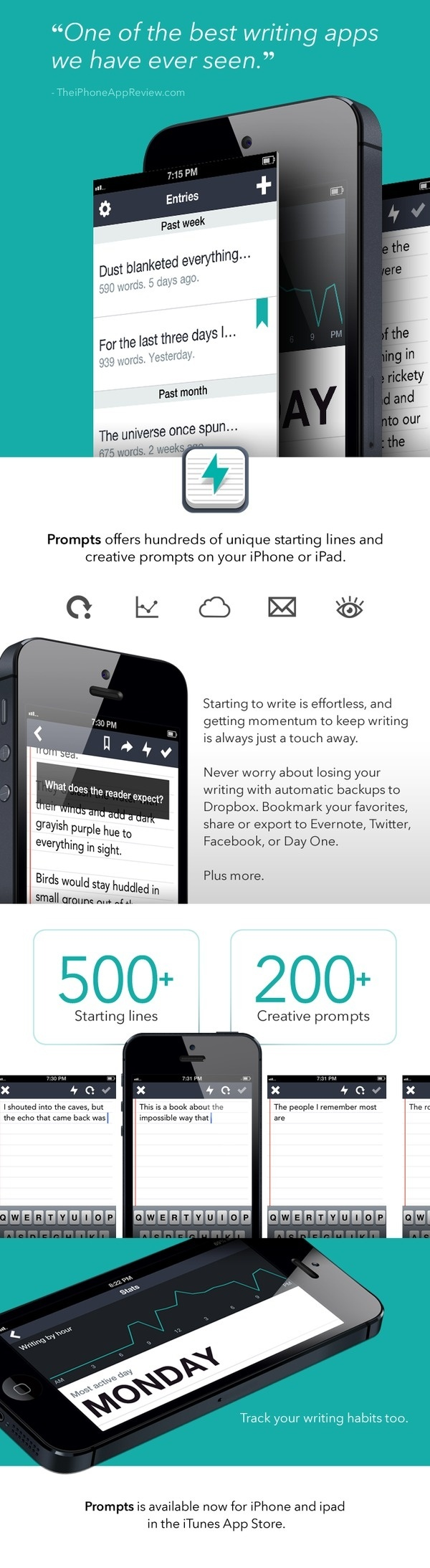 Prompts writing app Infographic #writer #infographic #writing #iphone #app #ios #prompt