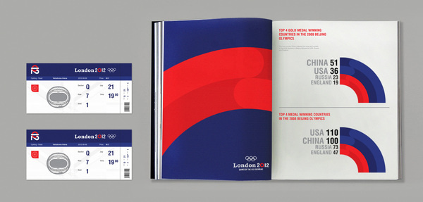 Olympic Games 2012 Graphic Profile #profile #wwwsimonjkcom #london #2012 #design #graphic #jung #krestesen #simon #olympics #ticket