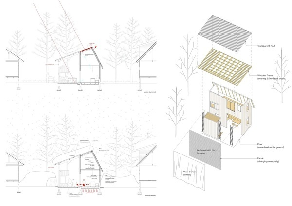 Villa in Hakuba / NAKA Studio #architecture #drawing