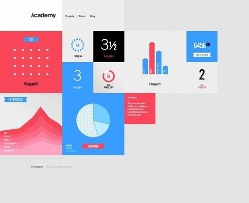 The website design showcase of Academy. #website #grid #shape
