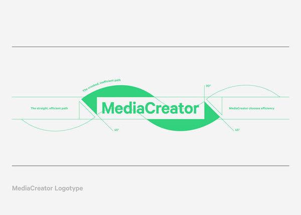 MediaCreator identity design #identity #systems