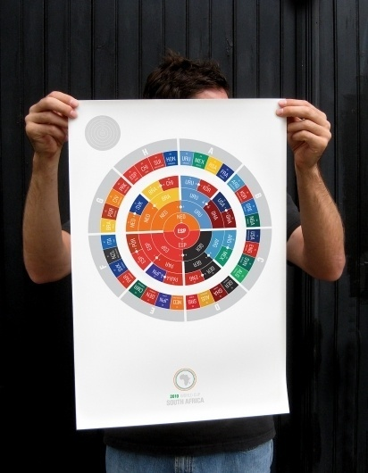 Hyperakt » Play » Get Your World Cup Radial Bracket Poster Here! #infographic #design #data #visualization