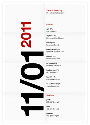 Tumblr Tuesday Poster #inspiration #creative #design #graphic #grid #system #poster #typography