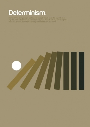 Major Movements in Philosophy as Minimalist Geometric Graphics   Brain Pickings #determinism #poster