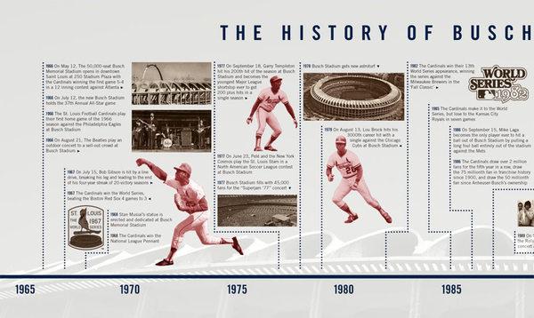 Busch Stadium Timeline on Behance #time
