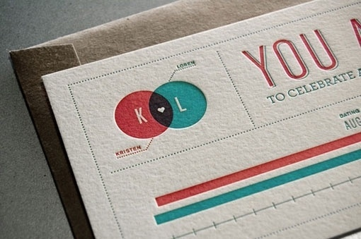 Design Work Life » cataloging inspiration daily #layout #typography