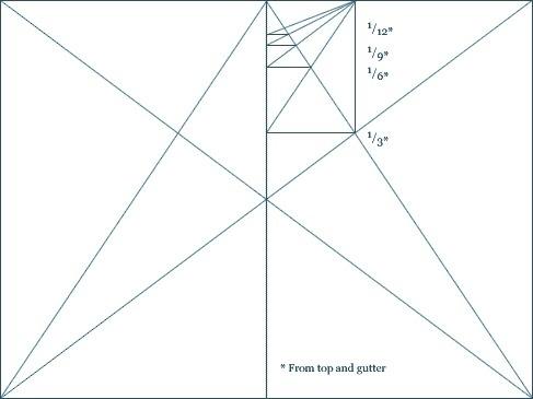 Villard-Diagram.png 487×365 pixels #canon #villard