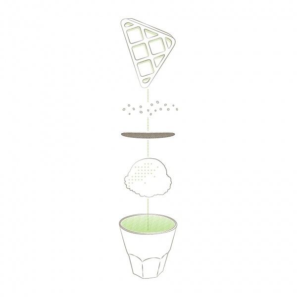 Sarah Armstrong // Visual Specialist #portola #diagram #cream #waffle #anatomy #espresso #illustration #coffee #ice