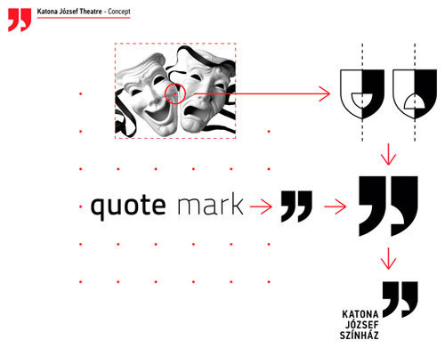 Katona Jozsef Theatre #happy #theatre #quote #masks #identity #logo #sad
