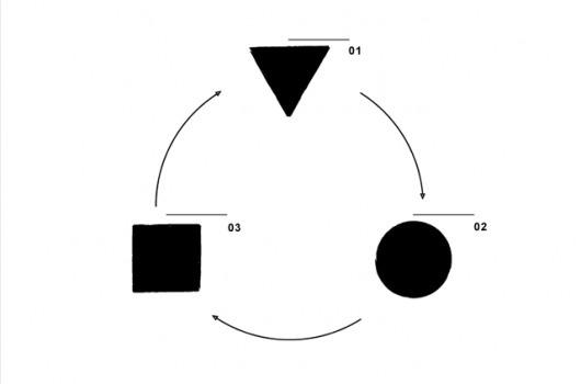 Method | vonvon.de #diagram #illustration