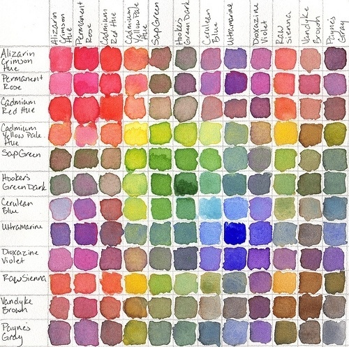 oh darling my darling #color #palette #paint #watercolor #chart