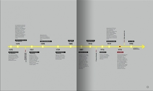 Wine infographics on the Behance Network #infographics
