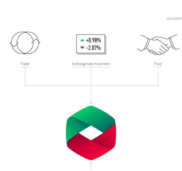 Magyar Részvénykereskedelmi Nyrt. on Behance #logic #logo #concept