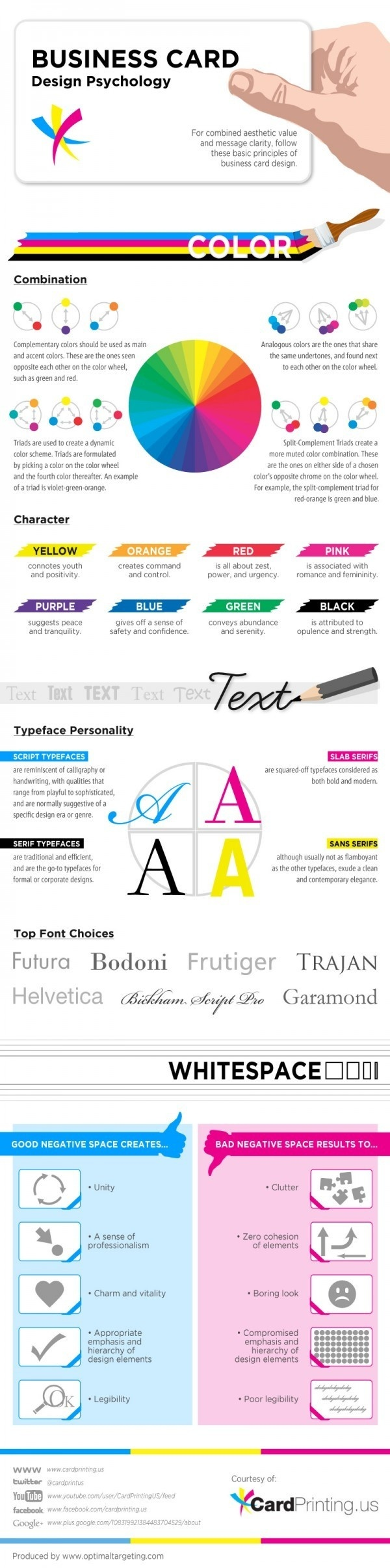 Business Card Infographic Design #useful