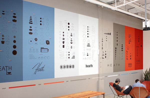 Blue Bottle Coffee, Timeline Mural, Livia Foldes #foldes #mural #process #icons #illustration #livia