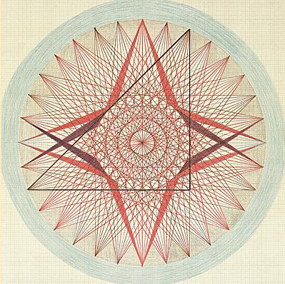 O World invisible: Hilma af Klint #abstract #sweden #art