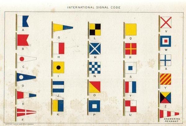 File:1902 International Code of Signals painting.jpg #flag #code #symbols #ship #navy